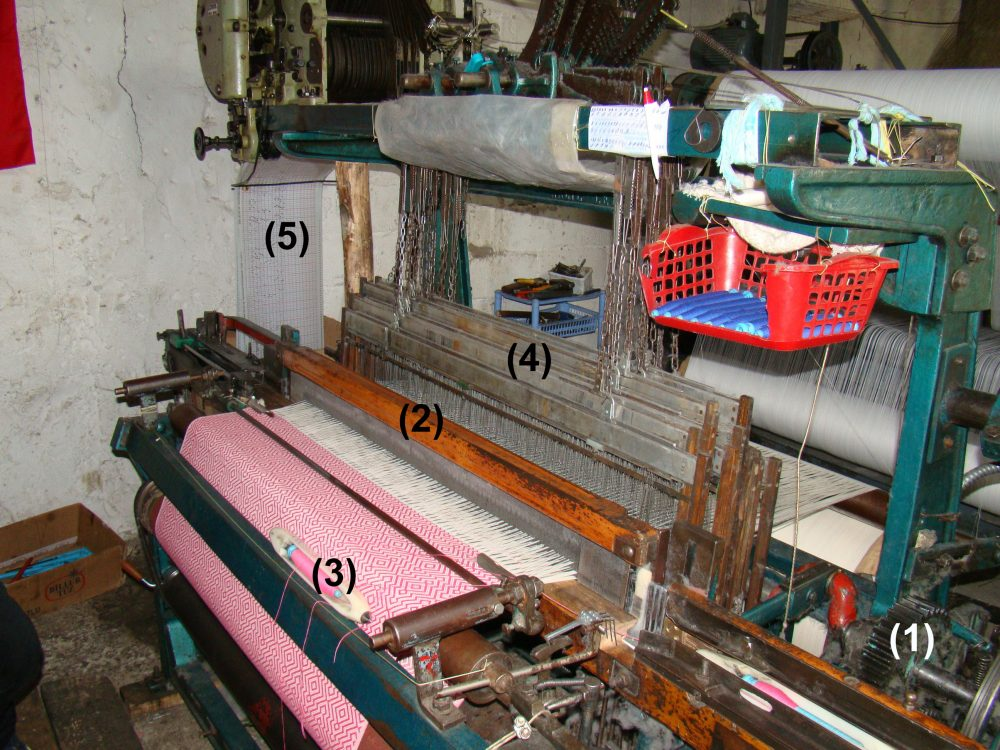 A functional guide to semi-automatic looms